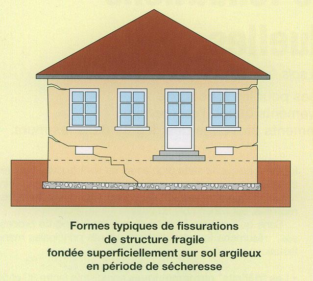 fissures maison ancienne ventana blog. Black Bedroom Furniture Sets. Home Design Ideas