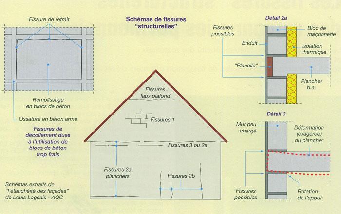 fissure horizontale maison ventana blog. Black Bedroom Furniture Sets. Home Design Ideas